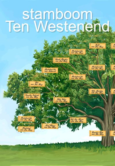 stamboom Ten Westenend