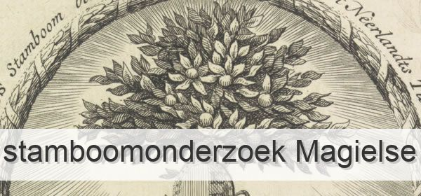Stamboomonderzoek Magielse